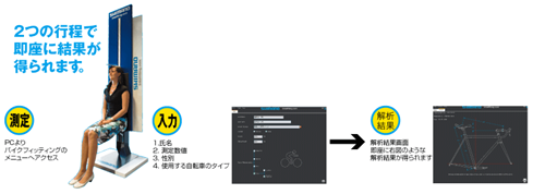 sizing-systemshop_image_-mainParsys-0003-image_dash