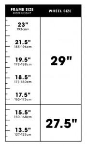 Wheel-Size_Chart