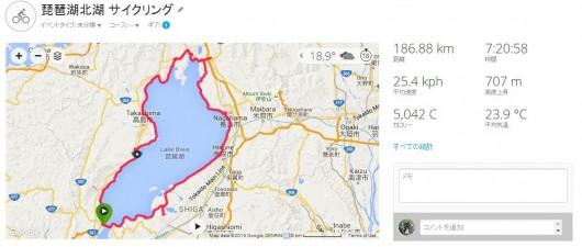 琵琶湖コース
