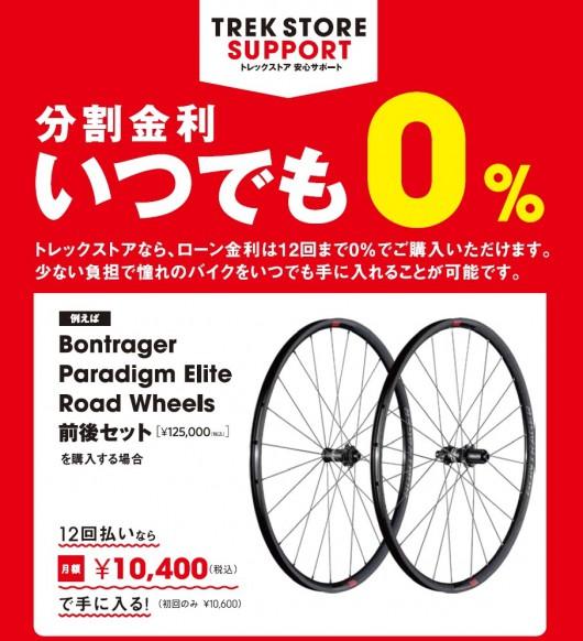 0%Wheel2