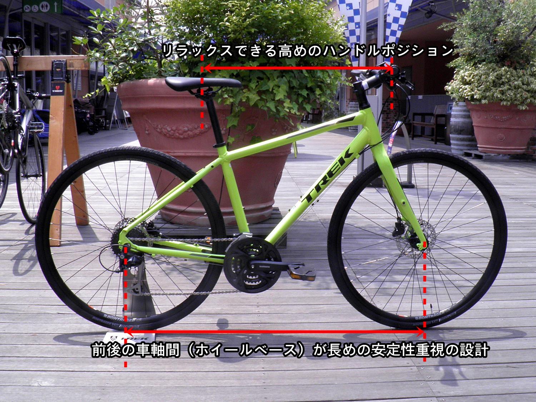 春の新生活に向けて!大人気クロスバイク【FX 3 DISC】がオススメなワケ~その②~【FX】シリーズは乗りやすい!