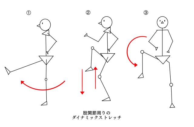 怪我をしない体作り!ストレッチと自転車の関係性!Vol.2